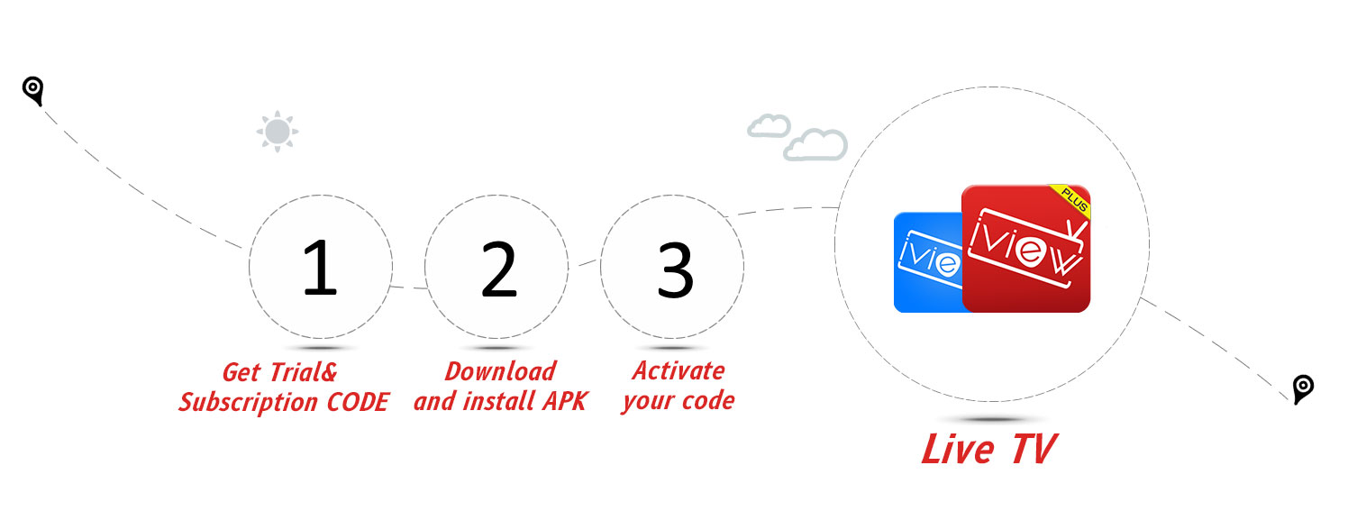 how-to-get-iptv-free